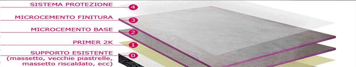 5-applicazione-pavimento-in-microcemento-resina